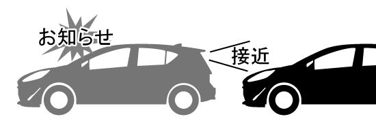 ドライブレコーダー ZDR016